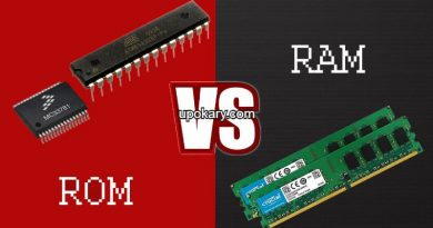 Ram Rom